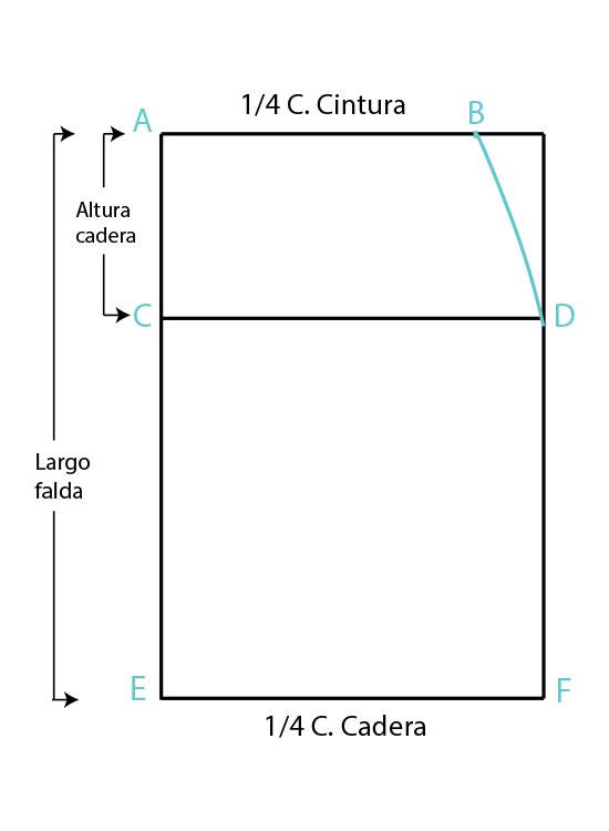 0621bf57b Molde Básico de Falda para Tela Stretch | Crear y Coser